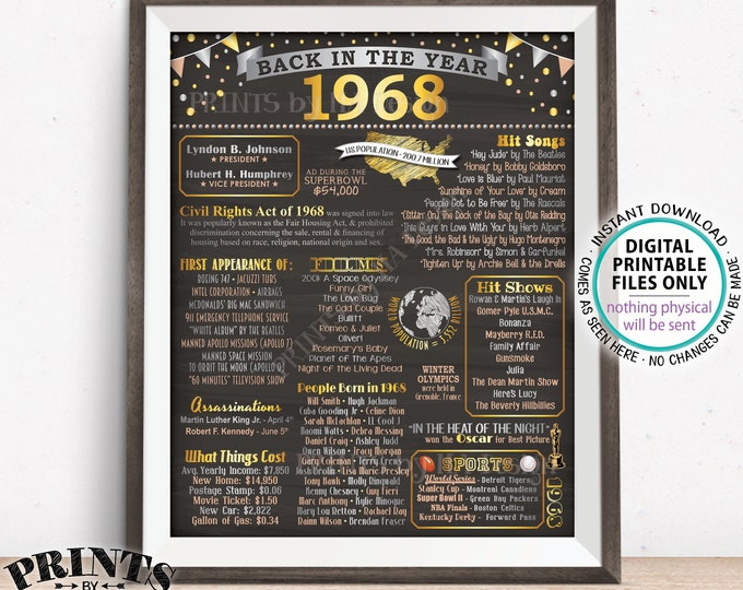 "Back in 1968 Poster Board, Flashback to 1968, Remember 1968, USA History from 1968, PRINTABLE 16x20"" 1968 Sign <ID>"