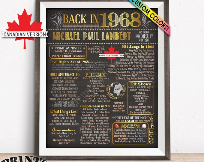 """1968 Birthday Flashback Poster, Remember CANADA in 1968 B-day Party Poster, Custom PRINTABLE 16x20"""" Back in 1968 Sign"""