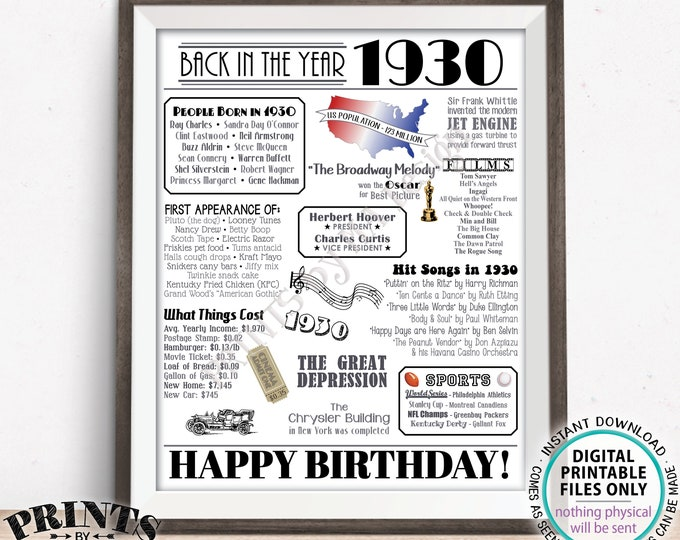 """Back in the Year 1930 Birthday Poster Board, 1930 B-day Gift, PRINTABLE 16x20"""" Sign, Flashback to 1930 Birthday Decoration <ID>"""