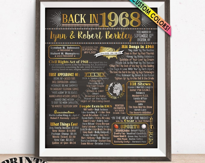 """Back in 1968 Anniversary Sign, 1968 Anniversary Party Decoration, Gift, Custom PRINTABLE 16x20"""" Flashback Poster Board"""