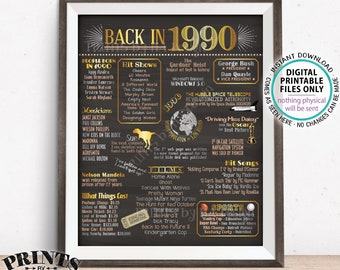"Back in 1990 Poster Board, Remember 1990, Flashback to 1990, USA History 1990, PRINTABLE 16x20"" Sign <ID>"