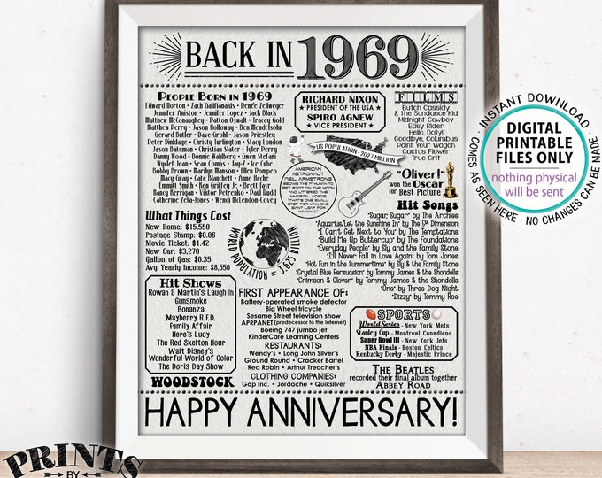 "Back in 1969 Poster Board, 50th Anniversary Married in 1969 Sign, Flashback 50 Yrs Gift, PRINTABLE 16x20"" Textured Paper Style Sign <ID>"