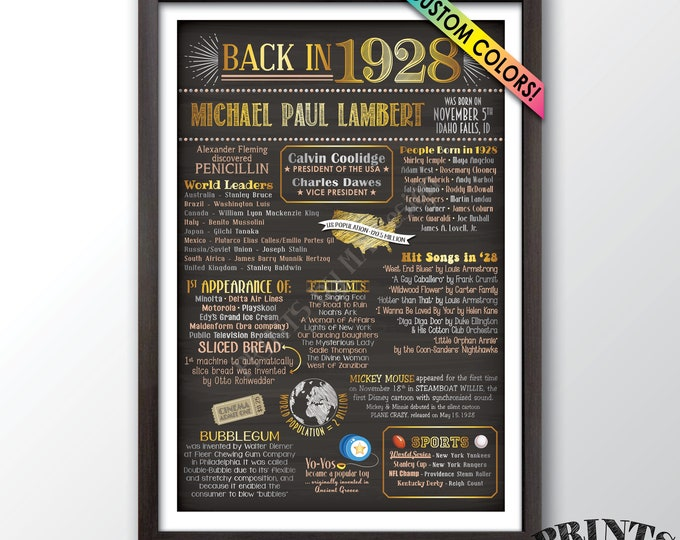 """1928 Birthday Flashback Poster, Remember 1928 Birthday Party Poster, B-day Gift, Custom Chalkboard Style PRINTABLE 24x36"""" Back in 1928 Sign"""