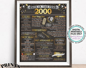 """Back in 2000 Poster Board, Remember 2000, Flashback to 2000, USA History from 2000, PRINTABLE 16x20"""" Sign <ID>"""