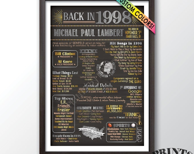 """1998 Birthday Flashback Poster, Remember 1998 Birthday Party Decoration, Custom Chalkboard Style PRINTABLE 24x36"""" Back in 1998 B-day Sign"""