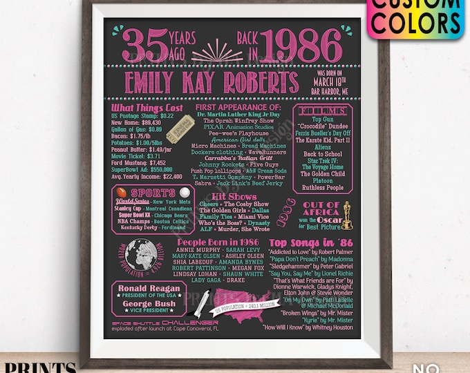"35th Birthday Poster Board, Born in 1986 Flashback 35 Years Ago B-day Gift, Custom PRINTABLE 16x20"" Back in 1986 Sign"