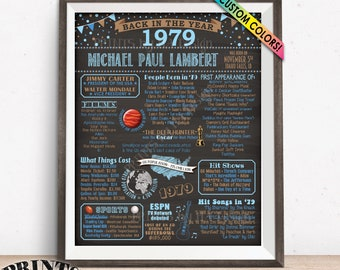 """1979 Poster, Back in 1979 Birthday Flashback to 1979 Birthday Gift, '79 Decorations, PRINTABLE 16x20"""" 1979 Bday Poster"""