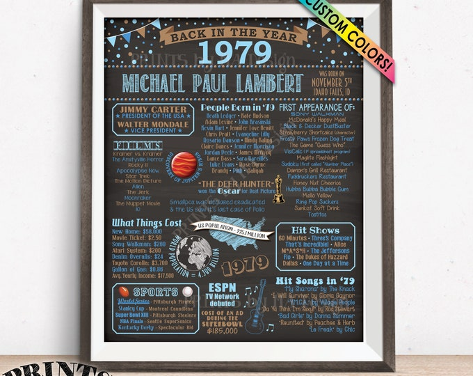 "1979 Poster, Back in 1979 Birthday Flashback to 1979 Birthday Gift, '79 Decorations, PRINTABLE 16x20"" 1979 Bday Poster"