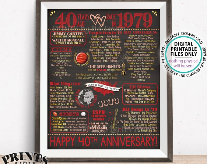 """40th Anniversary Gift, Married in 1979 Anniversary Flashback 40 Years Back in 1979, Ruby, PRINTABLE 16x20"""" Sign <ID>"""
