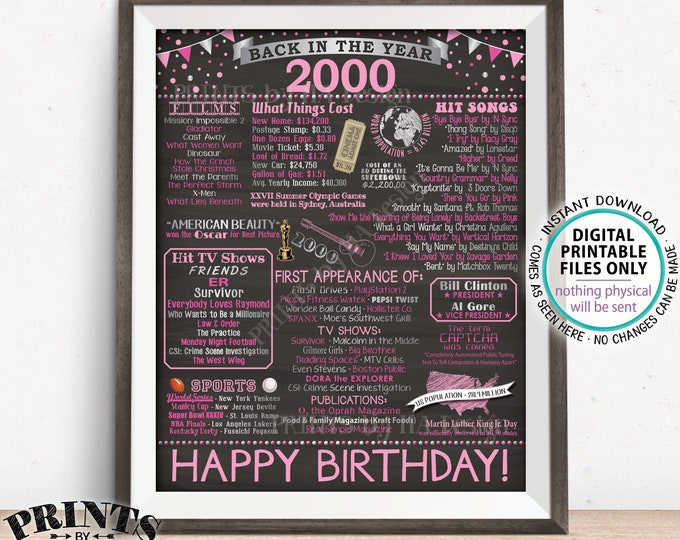 """Back in 2000 Birthday Poster Board, Flashback to 2000 Birthday Decoration, '00 Pink B-day Gift, PRINTABLE 16x20"""" Sign <ID>"""