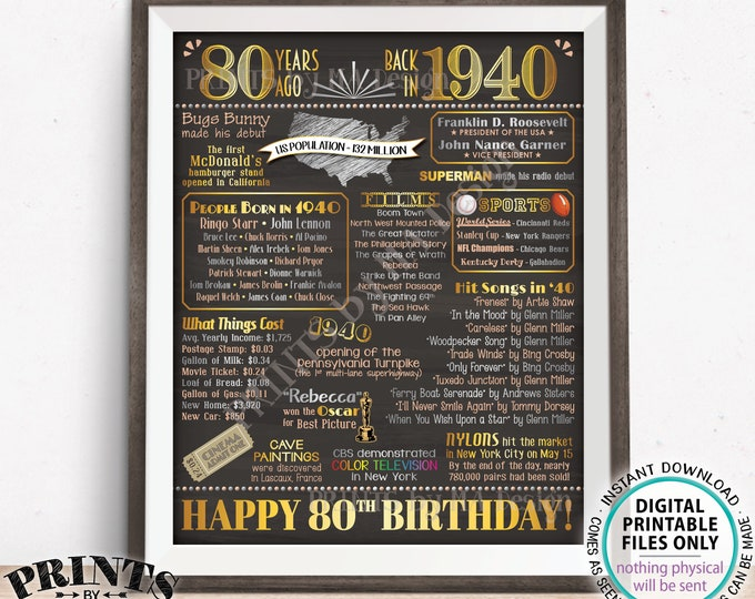 "Back in 1940 Birthday Poster Board, Flashback to 1940 Birthday Decoration, B-day Gift, Custom PRINTABLE 16x20"" 1940 Birthday Sign"