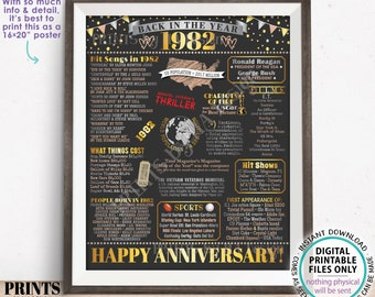 """Back in the Year 1982 Anniversary Sign, Flashback to 1982 Anniversary Decor, Anniversary Gift, PRINTABLE 16x20"""" Poster Board <ID>"""