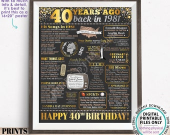 """40th Birthday Poster Board, Born in the Year 1981 Flashback 40 Years Ago B-day Gift, PRINTABLE 16x20"""" Back in 1981 Sign <ID>"""