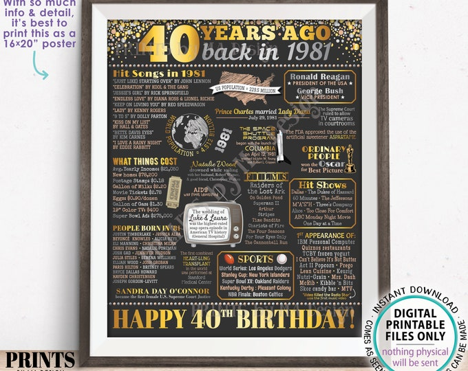 "40th Birthday Poster Board, Born in the Year 1981 Flashback 40 Years Ago B-day Gift, PRINTABLE 16x20"" Back in 1981 Sign <ID>"