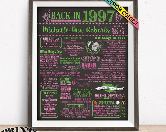 "1997 Birthday Flashback Poster, Back in 1997 Birthday Decorations, B-day Gift, Custom PRINTABLE 16x20"" Flashback Sign"