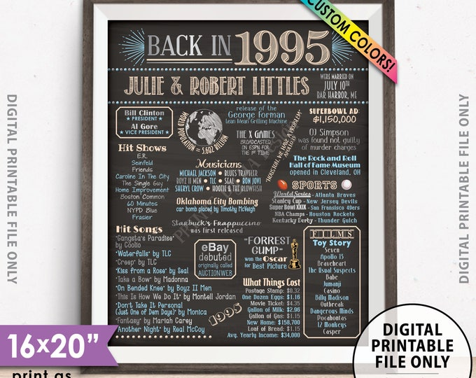 "Back in 1995 Anniversary Gift, Flashback to 1995 Poster, Anniversary Party Decorations, Custom PRINTABLE 16x20"" Sign"