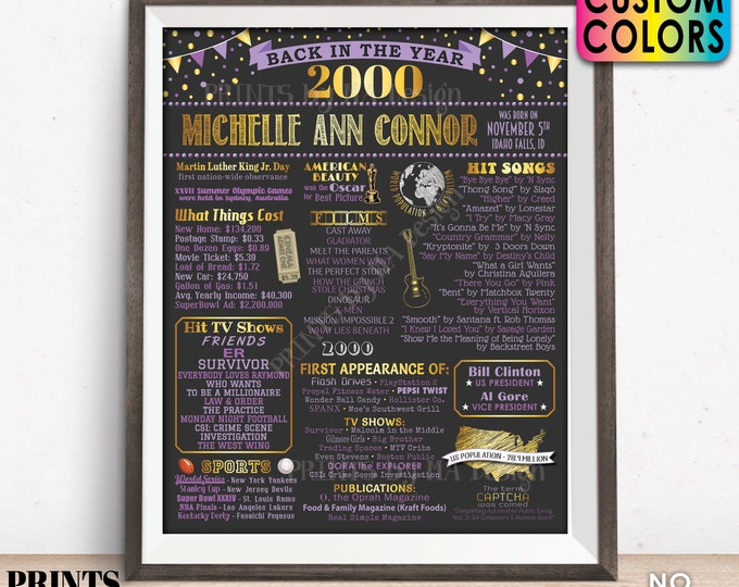 "Back in the Year 2000 Birthday Sign, Flashback to 2000 Poster Board, 2000 Birthday Gift, Custom PRINTABLE 16x20"" B-day Decoration"