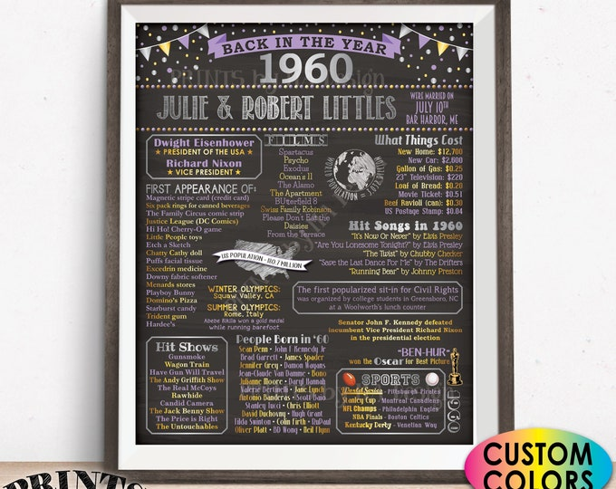 "Back in the Year 1960 Anniversary Sign, 1960 Anniversary Party Decoration, Anniversary Gift, Custom PRINTABLE 16x20"" Flashback Poster Board"