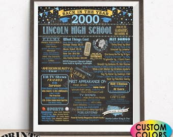 """Back in the Year 2000 Poster Board, Class of 2000 Reunion Decoration, Flashback to 2000 Graduating Class, Custom PRINTABLE 16x20"""" Sign"""