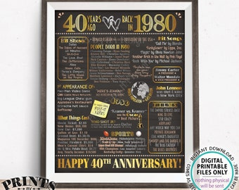 "40th Anniversary Poster Board, Married in 1980 Decor, PRINTABLE 16x20"" Sign, Back in 1980 Flashback 40 Years Ago <ID>"