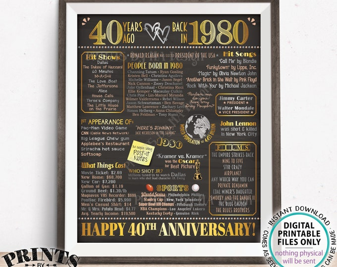 """40th Anniversary Poster Board, Married in 1980 Decor, PRINTABLE 16x20"""" Sign, Back in 1980 Flashback 40 Years Ago <ID>"""