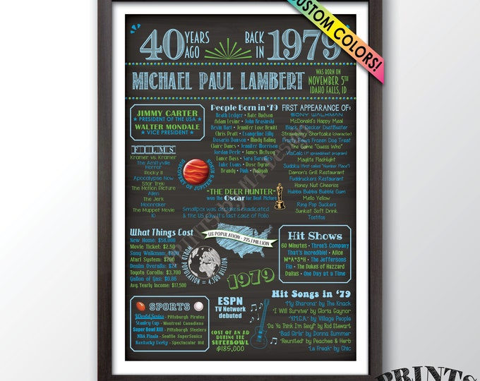 """40th Birthday Flashback to 1979 Poster, 40 Years Ago Back in 1979 Birthday Party, Custom 79 PRINTABLE 24x36"""" Flashback Sign"""