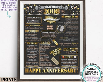 """Back in the Year 2008 Anniversary Sign, Flashback to 2008 Anniversary Decor, Anniversary Gift, PRINTABLE 16x20"""" Poster Board <ID>"""