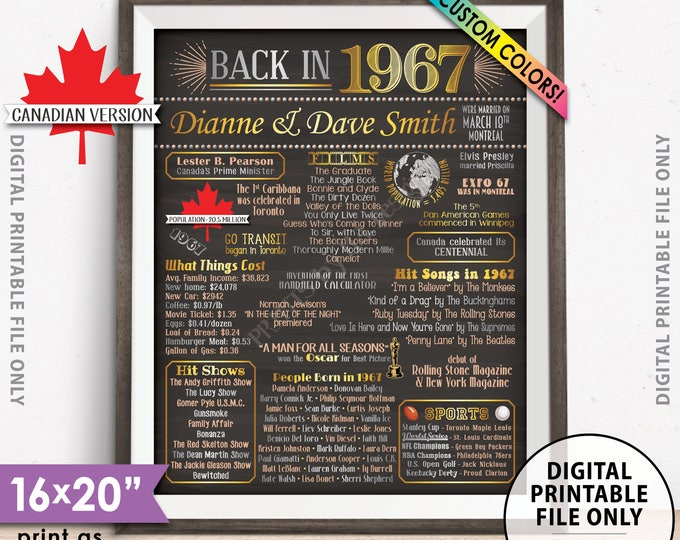 "Back in 1967 Poster, Flashback to 1967 in CANADA Anniversary Party Decor, Gift, Canadian Custom PRINTABLE 16x20"" Sign"