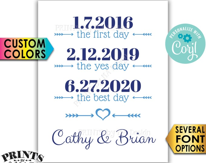 """Important Dates, First Day Best Day Yes Day, Custom Colors, PRINTABLE 8x10/16x20"""" Wedding Sign <Edit Yourself with Corjl>"""