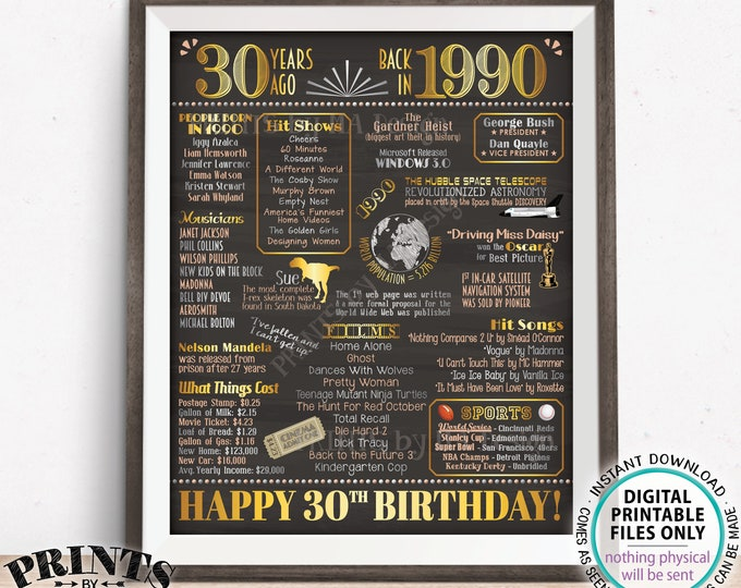 """30th Birthday Poster Board, Born in the Year 1990 Flashback 30 Years Ago B-day Gift, PRINTABLE 16x20"""" Back in 1990 Sign <ID>"""