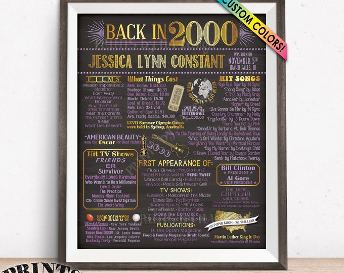 """2000 Birthday Flashback Poster, Remember 2000 Birthday Party Poster, Custom Chalkboard Style PRINTABLE 8x10/16x20"""" Back in 2000 B-day Sign"""