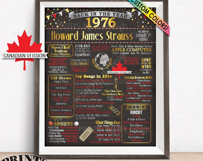 "Flashback to 1976 Poster Board, Canadian 1976 Birthday Party Decor, CANADA Back in 1976 Flashback, PRINTABLE 16x20"" Born in 1976 Sign"