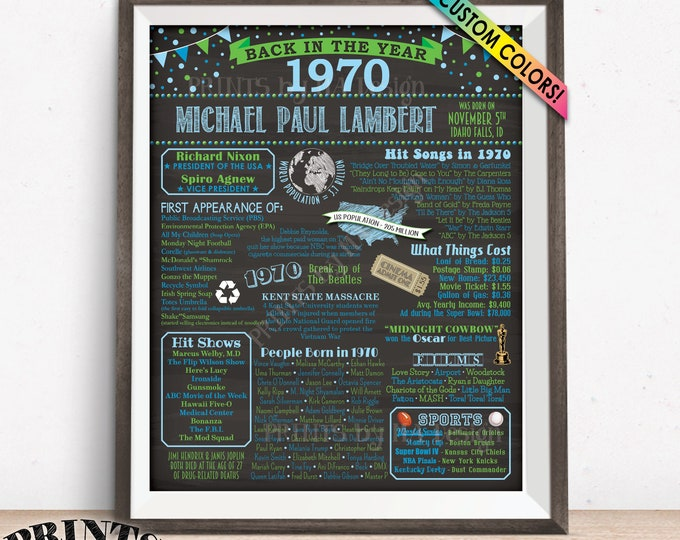"Back in 1970 Birthday Sign, Flashback to 1970 Poster Board, 1970 Birthday Gift, Custom PRINTABLE 16x20"" B-day Decoration"