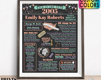 """Back in the Year 2005 Birthday Sign, Flashback to 2005 Poster Board, 2005 Birthday Gift, Custom PRINTABLE 16x20"""" B-day Decoration"""