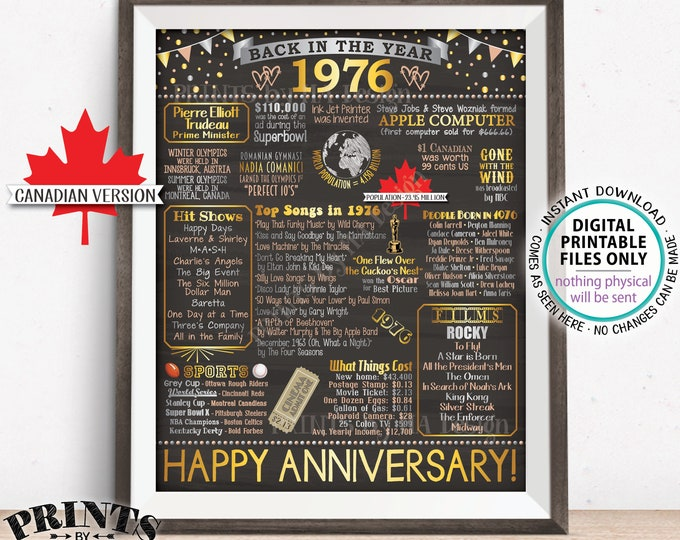 """Back in 1976 Anniversary Sign, Canada Flashback to 1976 Anniversary Decor, CANADIAN Gift, PRINTABLE 16x20"""" Poster Board <ID>"""