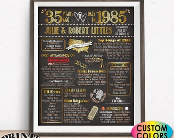 "Back in 1985 35th Anniversary Party Decor, Married in 1985 Flashback Poster Board, Memories, Custom PRINTABLE 16x20"" Sign"
