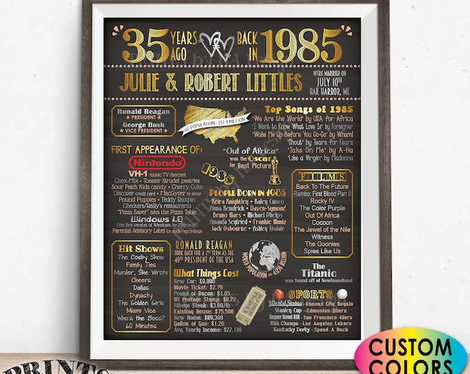 """Back in 1985 35th Anniversary Party Decor, Married in 1985 Flashback Poster Board, Memories, Custom PRINTABLE 16x20"""" Sign"""