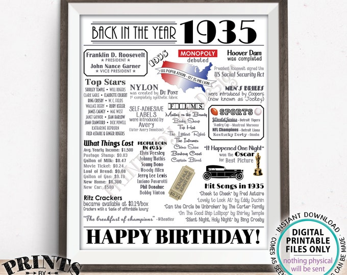 """Back in the Year 1935 Birthday Poster Board, Flashback to 1935 Birthday Decoration, PRINTABLE 16x20"""" Sign, 1935 B-day Gift <ID>"""