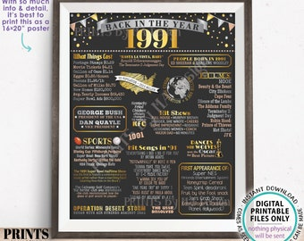 """Back in the Year 1991 Poster Board, Remember 1991 Sign, Flashback to 1991 USA History from 1991, PRINTABLE 16x20"""" Sign <ID>"""