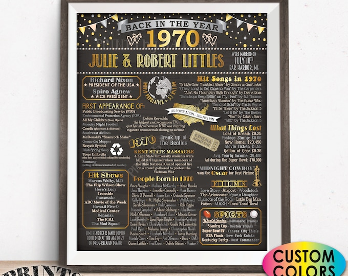 """Back in 1970 Anniversary Poster Board, Flashback to 1970 Anniversary Decoration, Gift, Custom PRINTABLE 16x20"""" Sign"""