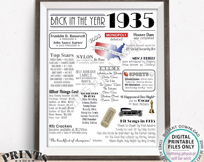 "Back in the Year 1935 Poster Board, Flashback to 1935 USA History from 1935, PRINTABLE 16x20"" 1935 Sign, Remember 1935 <ID>"