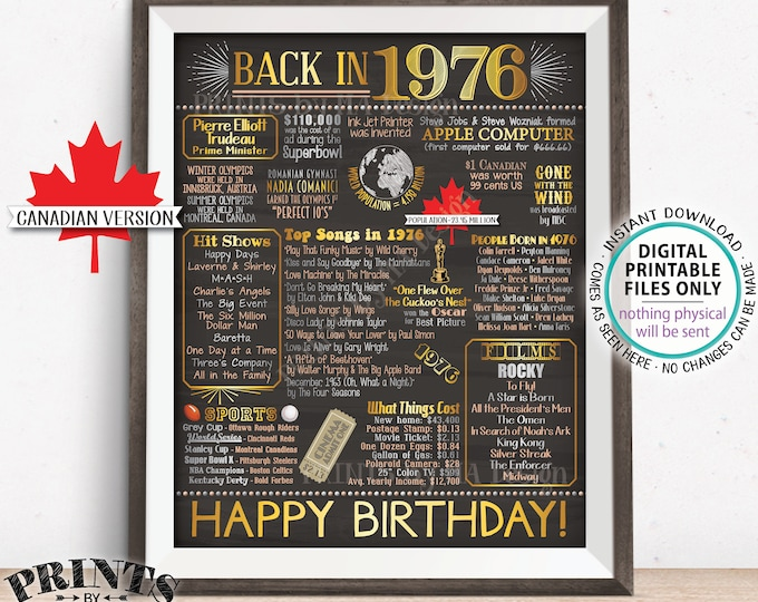 "Back in 1976 Birthday Sign, Canada Flashback to 1976 Poster Board, CANADIAN 1976 B-day Gift, Bday Decoration, PRINTABLE 16x20"" Sign <ID>"