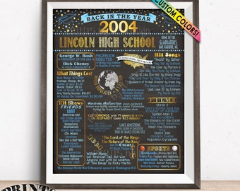 """Back in 2004 Poster Board, Class of 2004 High School Reunion Decoration, Flashback to 2004 Graduating Class, Custom PRINTABLE 16x20"""" Sign"""