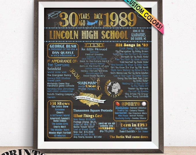 """Class of 1989 30th Reunion Poster, Back in 1989 Flashback, Graduated 30 Years Ago, Custom PRINTABLE 16x20"""" 1989 Sign"""