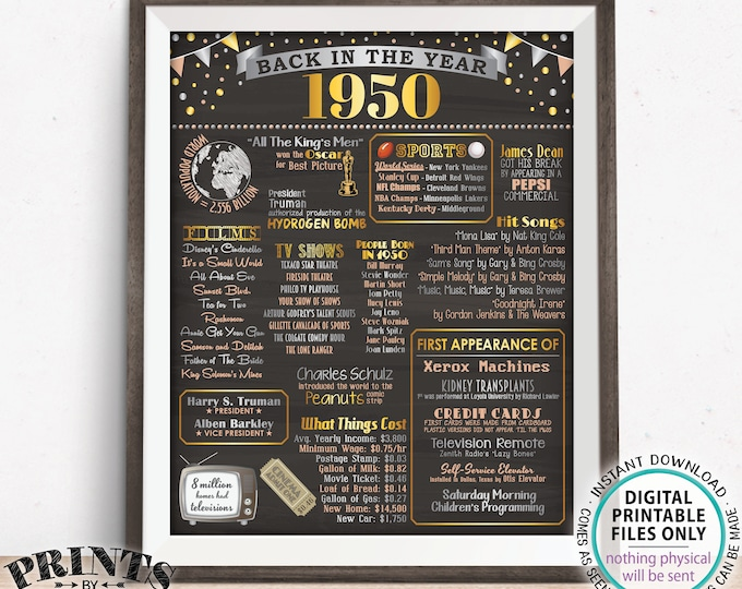 "Back in the Year 1950 Poster Board, Remember 1950 Sign, Flashback to 1950 USA History from 1950, PRINTABLE 16x20"" Sign <ID>"