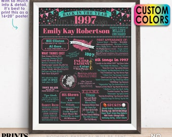 """Back in the Year 1997 Retirement Party Sign, Flashback to 1997 Poster Board, Custom PRINTABLE 16x20"""" Retirement Party Decoration"""