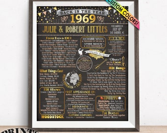 "Back in 1969 Anniversary Poster Board, Flashback to 1969 Anniversary Decoration, Gift, Custom PRINTABLE 16x20"" Sign"