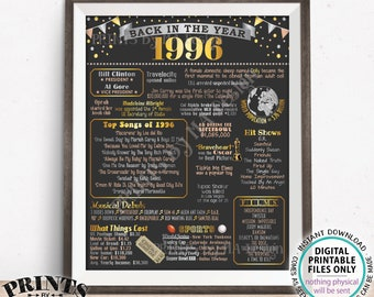 """Back in the Year 1996 Poster Board, Remember 1996 Sign, Flashback to 1996 USA History from 1996, PRINTABLE 16x20"""" Sign <ID>"""