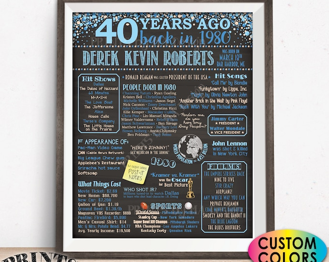 """40th Birthday Poster, Back in 1980, Custom PRINTABLE 16x20"""" Born in 1980 Sign, Flashback 40 Years Ago Poster Board"""