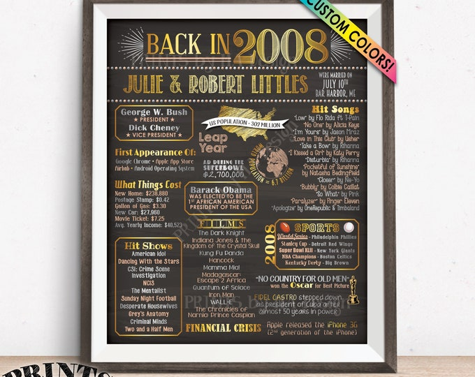"Anniversary Gift, Back in 2008 Poster, Flashback to 2008 Anniversary Party Decorations, Custom PRINTABLE 8x10/16x20"" Chalkboard Style Sign"